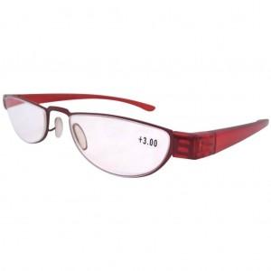 eyekepper-lunettes-demi-lunes